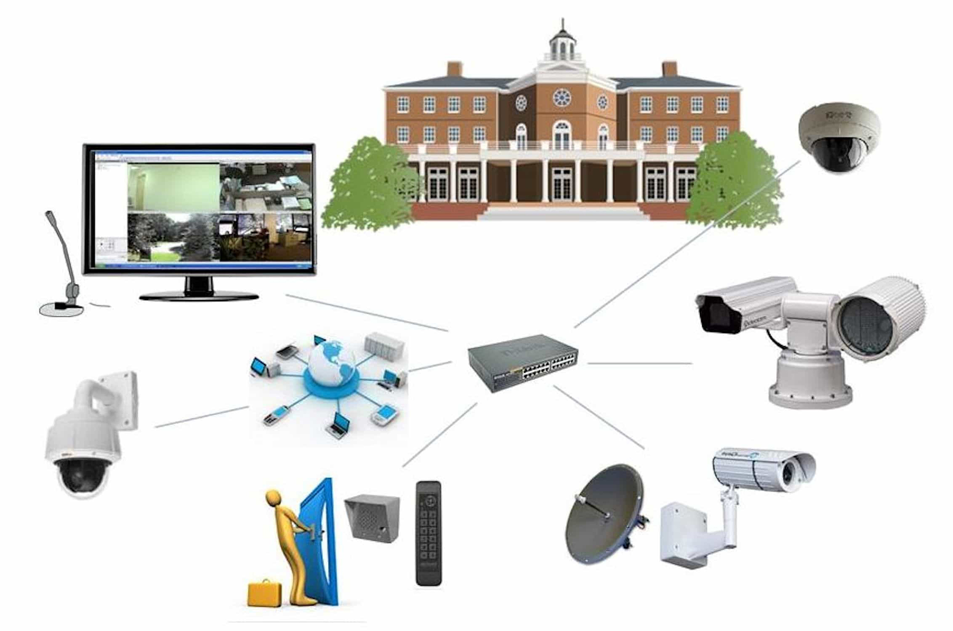 security systems fort myers